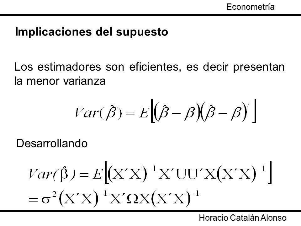 Taller de Econometría Implicaciones del supuesto Los estimadores son eficientes, es decir presentan la menor varianza Desarrollando Horacio Catalán Al