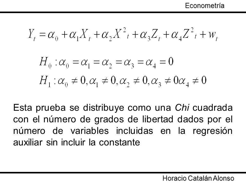 Taller de Econometría Horacio Catalán Alonso Econometría Esta prueba se distribuye como una Chi cuadrada con el número de grados de libertad dados por