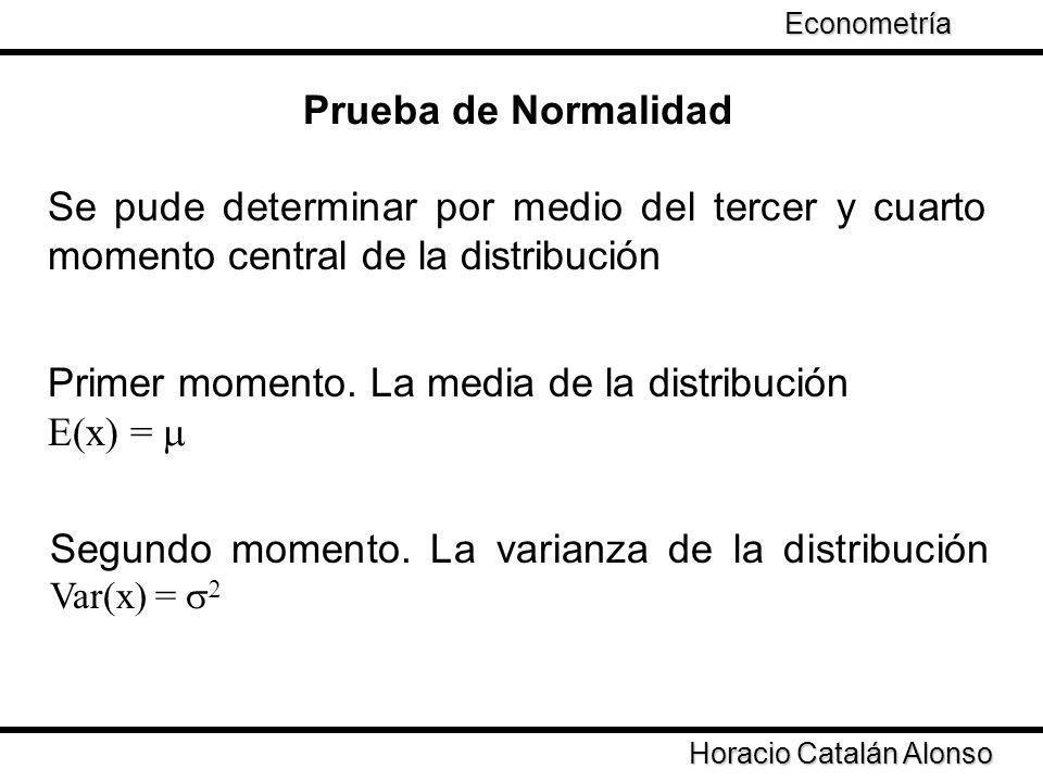 Cochrane Orcutt La prueba de Cochrane Orcutt estima el modelo inicial dado por: (22) y t = 0 + Σ 1 x it + u t Suponiendo un número de rezagos de la autocorrelación: (23)e t = Σ i x it + v t De donde puede obtenerse : (24) = Σ (e t e t-1 ) / Σ e 2 t-1 ) Horacio Catalán Alonso Econometría