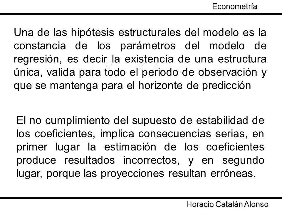 Modelo general Horacio Catalán Alonso Econometría Una de las hipótesis estructurales del modelo es la constancia de los parámetros del modelo de regre