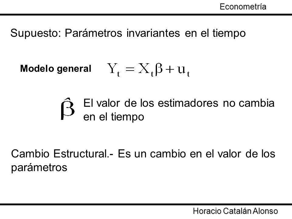 Supuesto: Parámetros invariantes en el tiempo Modelo general El valor de los estimadores no cambia en el tiempo Cambio Estructural.- Es un cambio en e