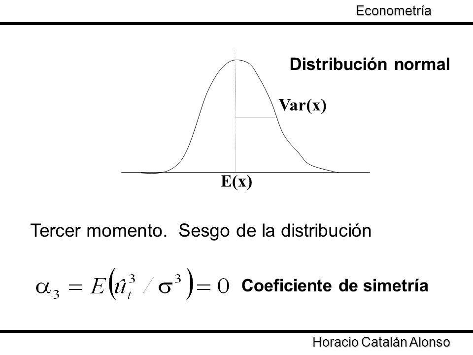 Taller de Econometría Horacio Catalán Alosno E(x) Var(x) Distribución normal Tercer momento. Sesgo de la distribución Coeficiente de simetría Horacio