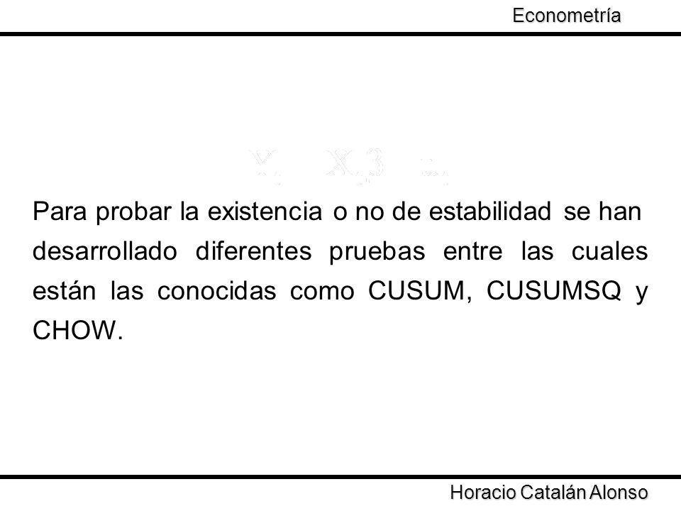 Econometría Para probar la existencia o no de estabilidad se han desarrollado diferentes pruebas entre las cuales están las conocidas como CUSUM, CUSU