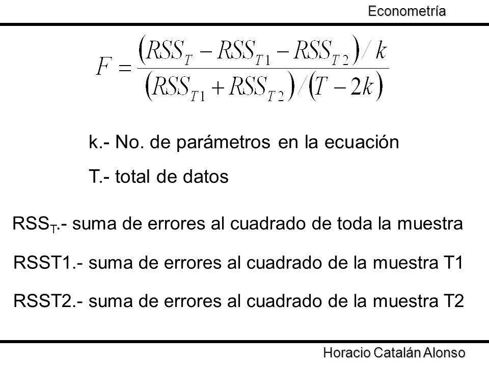RSS T.- suma de errores al cuadrado de toda la muestra RSST1.- suma de errores al cuadrado de la muestra T1 RSST2.- suma de errores al cuadrado de la