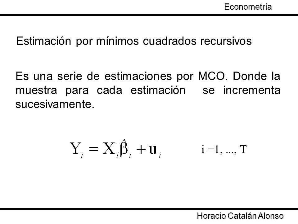 Estimación por mínimos cuadrados recursivos Es una serie de estimaciones por MCO. Donde la muestra para cada estimación se incrementa sucesivamente. i