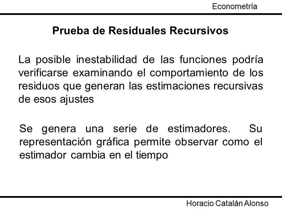 Prueba de Residuales Recursivos Horacio Catalán Alonso Econometría La posible inestabilidad de las funciones podría verificarse examinando el comporta