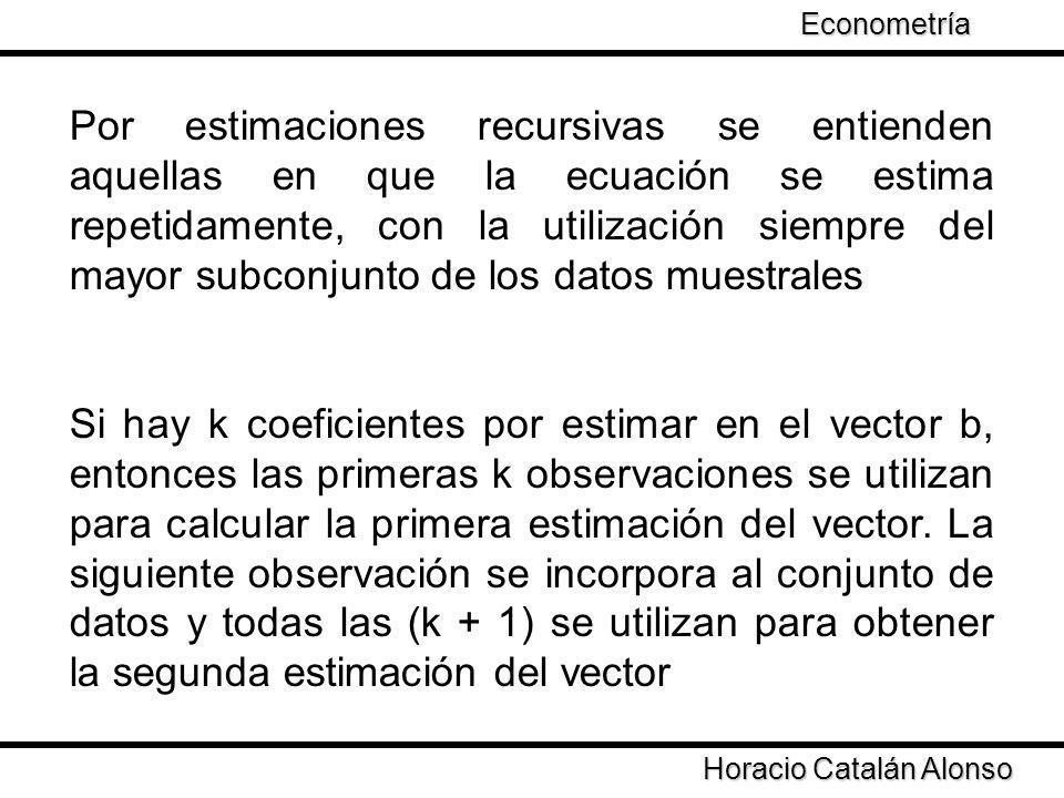 Horacio Catalán Alonso Econometría Por estimaciones recursivas se entienden aquellas en que la ecuación se estima repetidamente, con la utilización si