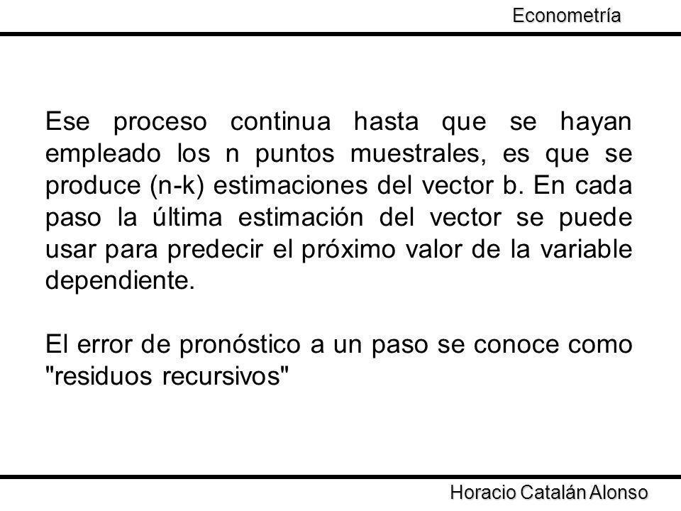 Horacio Catalán Alonso Econometría Ese proceso continua hasta que se hayan empleado los n puntos muestrales, es que se produce (n-k) estimaciones del