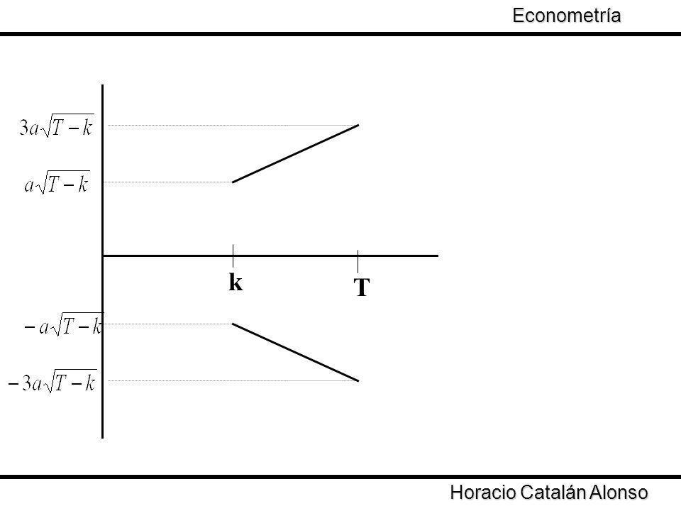 k T Horacio Catalán Alonso Econometría