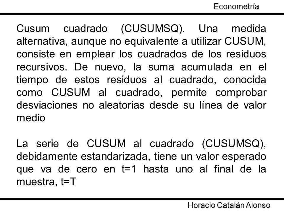 Econometría Cusum cuadrado (CUSUMSQ). Una medida alternativa, aunque no equivalente a utilizar CUSUM, consiste en emplear los cuadrados de los residuo
