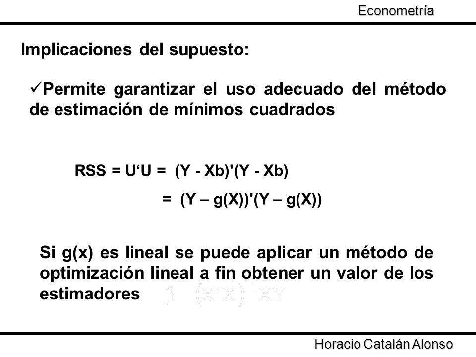 Taller de Econometría Implicaciones del supuesto: Permite garantizar el uso adecuado del método de estimación de mínimos cuadrados RSS = UU = (Y - Xb)