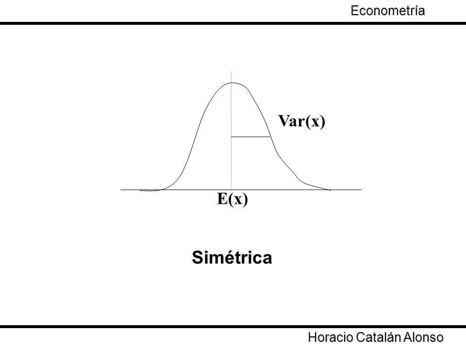 La función de autocorrelación se define como: Donde los intervalos de confianza están dados por: Horacio Catalán Alonso Econometría