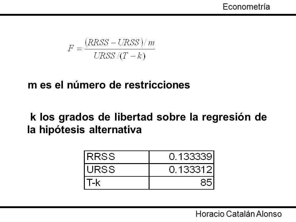 Taller de Econometría m es el número de restricciones k los grados de libertad sobre la regresión de la hipótesis alternativa Horacio Catalán Alonso E