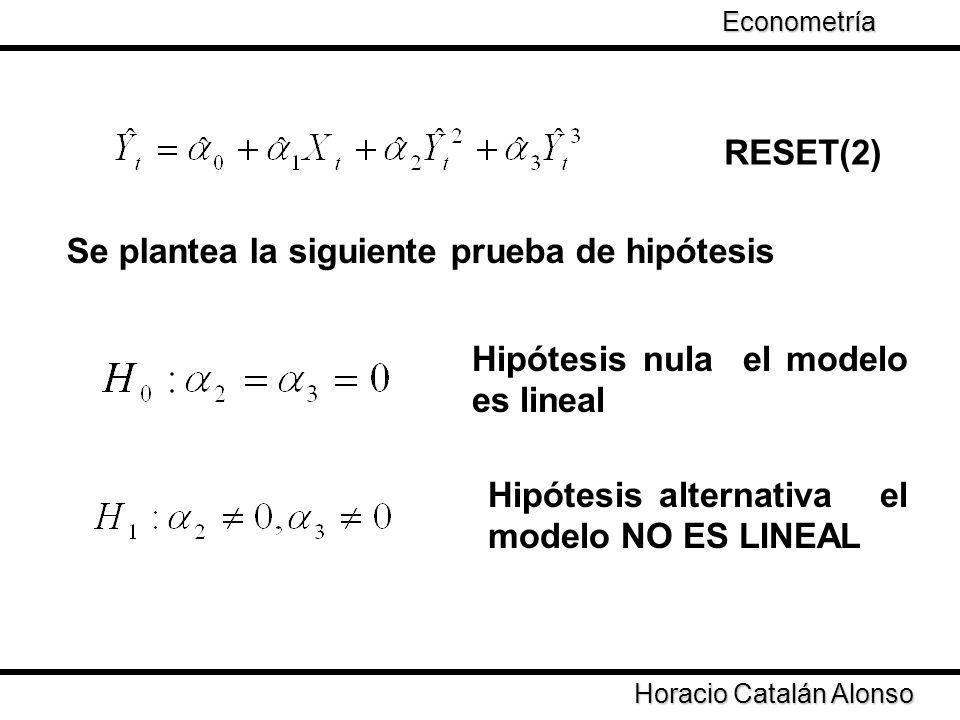Taller de Econometría Se plantea la siguiente prueba de hipótesis Hipótesis nula el modelo es lineal Hipótesis alternativa el modelo NO ES LINEAL RESE