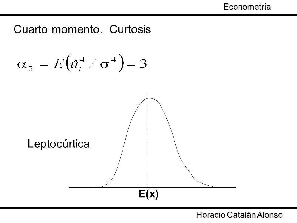 Taller de Econometría Horacio Catalán Alosno Cuarto momento. Curtosis E(x) Leptocúrtica Horacio Catalán Alonso Econometría