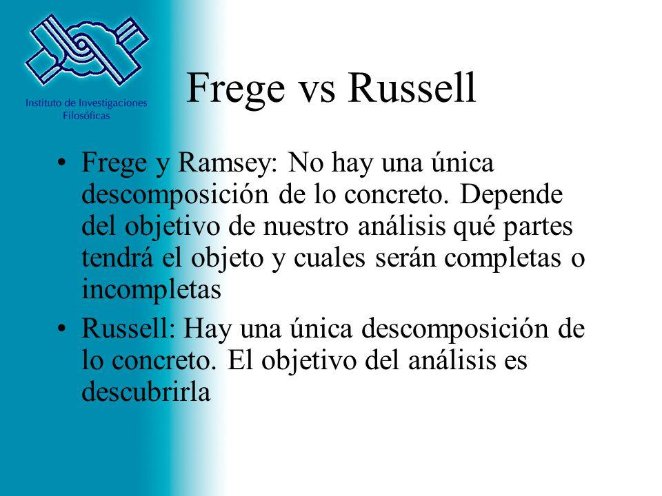 Frege vs Russell Frege y Ramsey: No hay una única descomposición de lo concreto. Depende del objetivo de nuestro análisis qué partes tendrá el objeto
