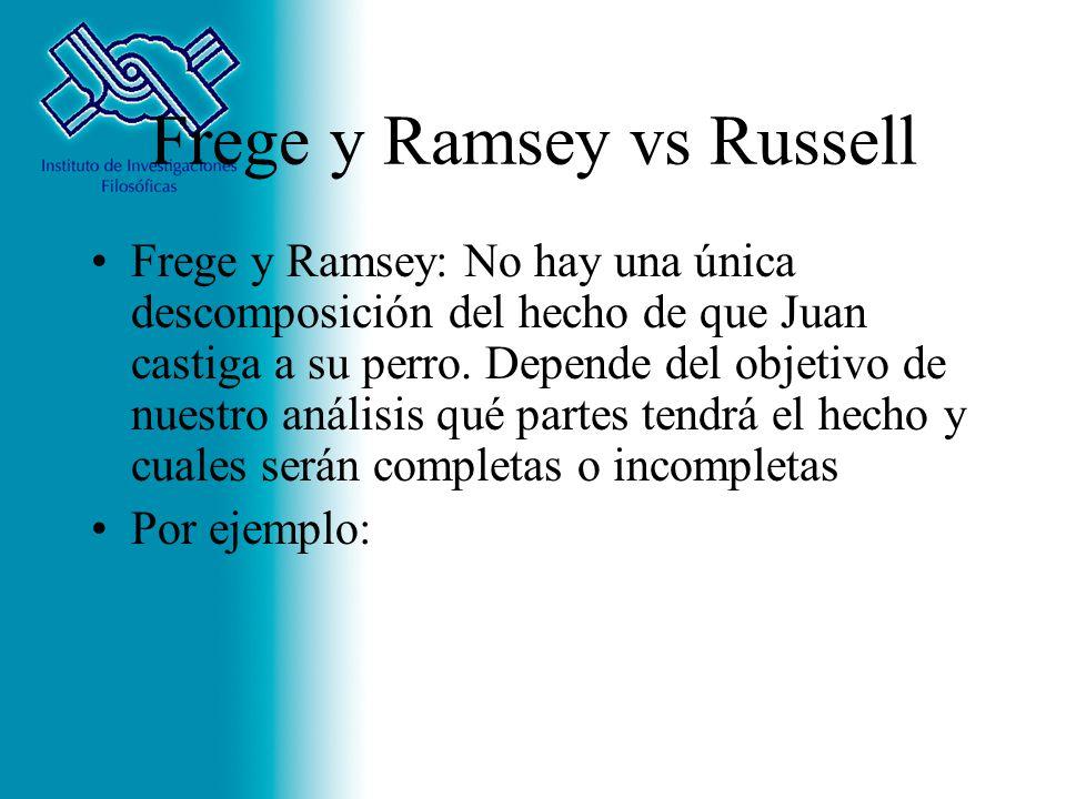 Frege y Ramsey vs Russell Frege y Ramsey: No hay una única descomposición del hecho de que Juan castiga a su perro. Depende del objetivo de nuestro an