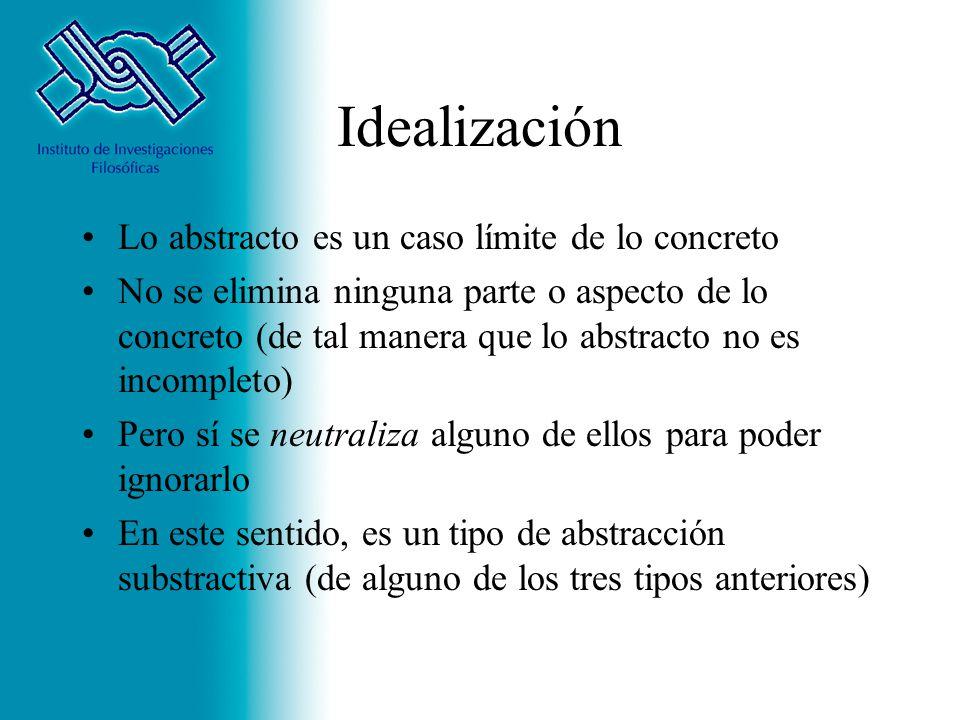 Idealización Lo abstracto es un caso límite de lo concreto No se elimina ninguna parte o aspecto de lo concreto (de tal manera que lo abstracto no es