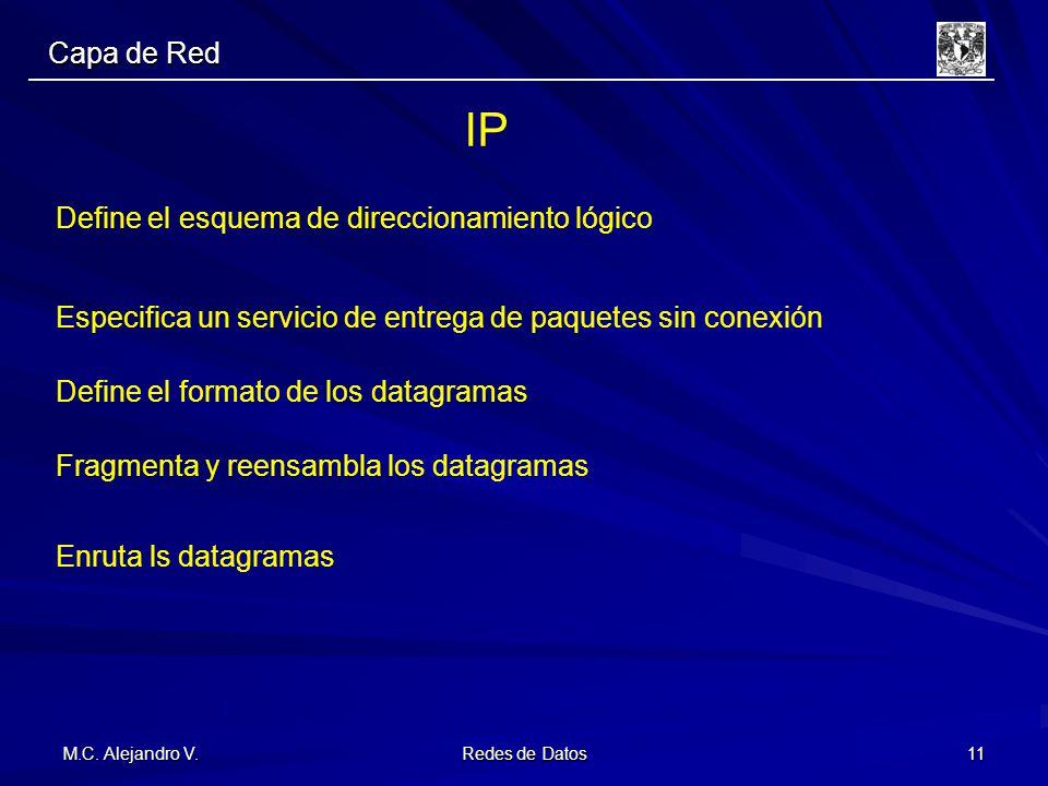 M.C. Alejandro V. Redes de Datos 11 Capa de Red IP Define el esquema de direccionamiento lógico Especifica un servicio de entrega de paquetes sin cone