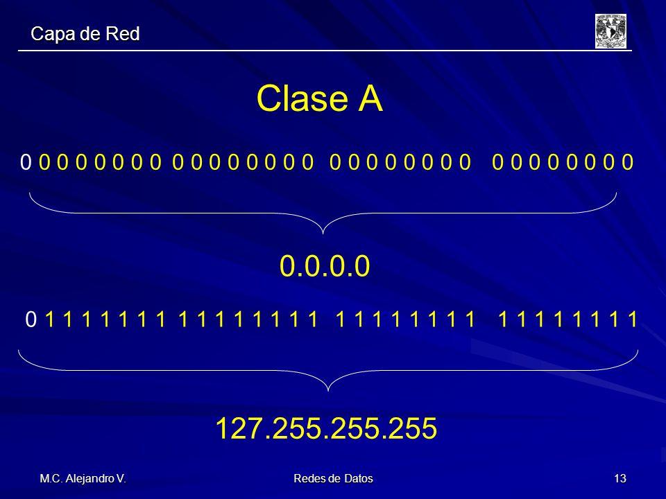 M.C. Alejandro V. Redes de Datos 13 Clase A 0 0 0 0 0 1 1 1 1 1 1 11 1 1 1 0.0.0.0 127.255.255.255 Capa de Red