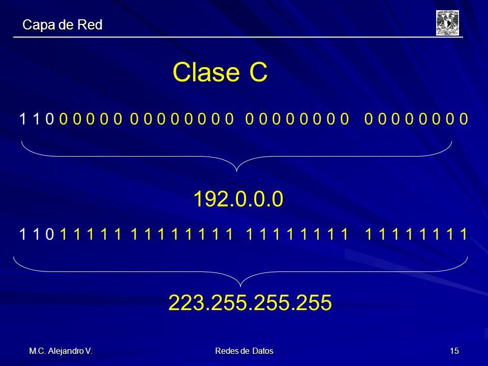 M.C. Alejandro V. Redes de Datos 15 1 1 0 0 0 0 0 00 0 0 0 Clase C 1 1 0 1 1 1 1 11 1 1 1 192.0.0.0 223.255.255.255 Capa de Red