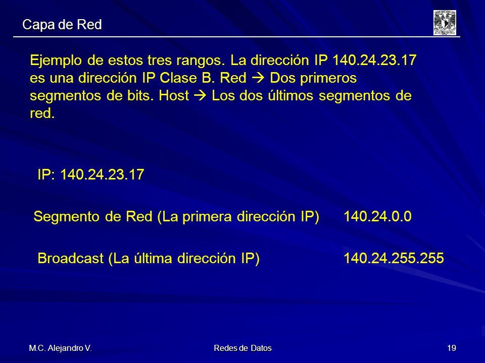 M.C. Alejandro V. Redes de Datos 19 Ejemplo de estos tres rangos. La dirección IP 140.24.23.17 es una dirección IP Clase B. Red Dos primeros segmentos