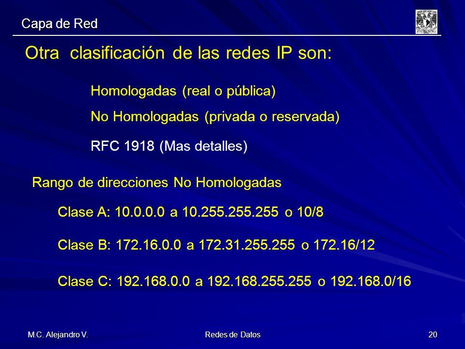 M.C. Alejandro V. Redes de Datos 20 Otra clasificación de las redes IP son: Homologadas (real o pública) No Homologadas (privada o reservada) RFC 1918