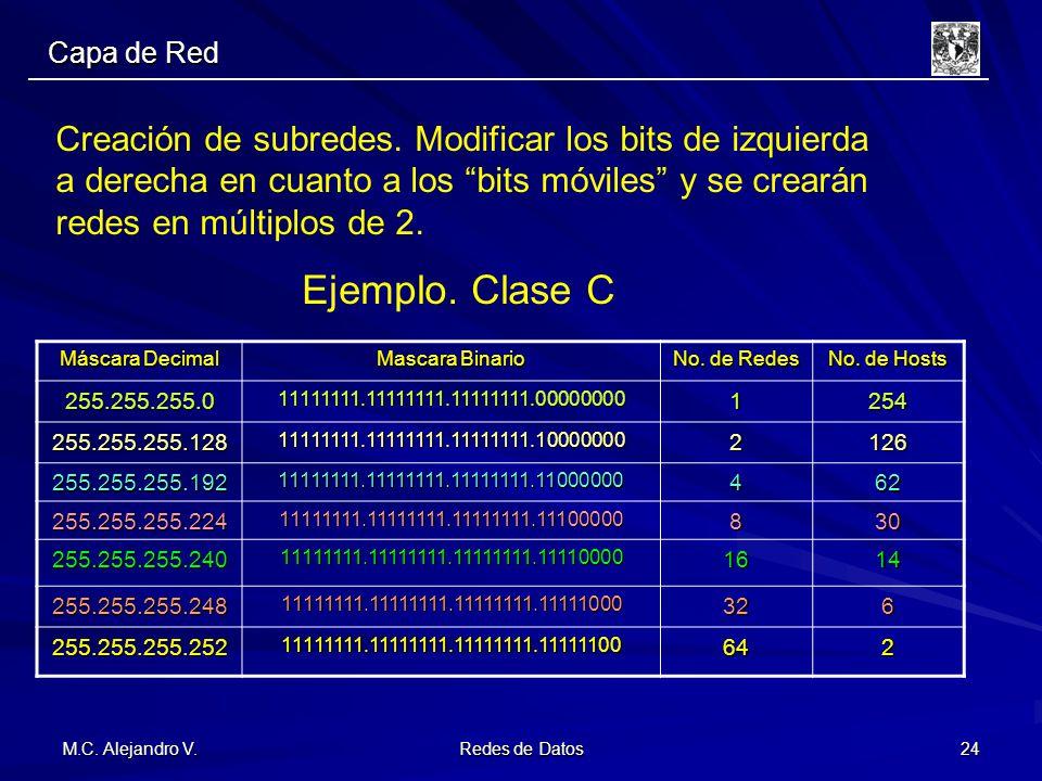 M.C. Alejandro V. Redes de Datos 24 Creación de subredes. Modificar los bits de izquierda a derecha en cuanto a los bits móviles y se crearán redes en