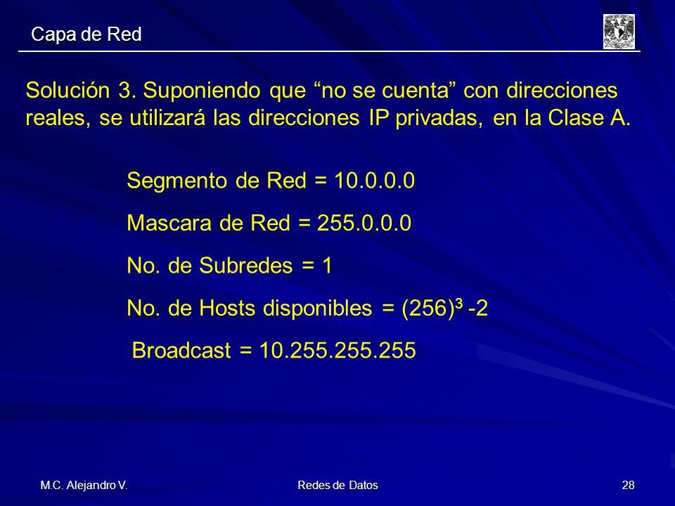 M.C. Alejandro V. Redes de Datos 28 Solución 3. Suponiendo que no se cuenta con direcciones reales, se utilizará las direcciones IP privadas, en la Cl