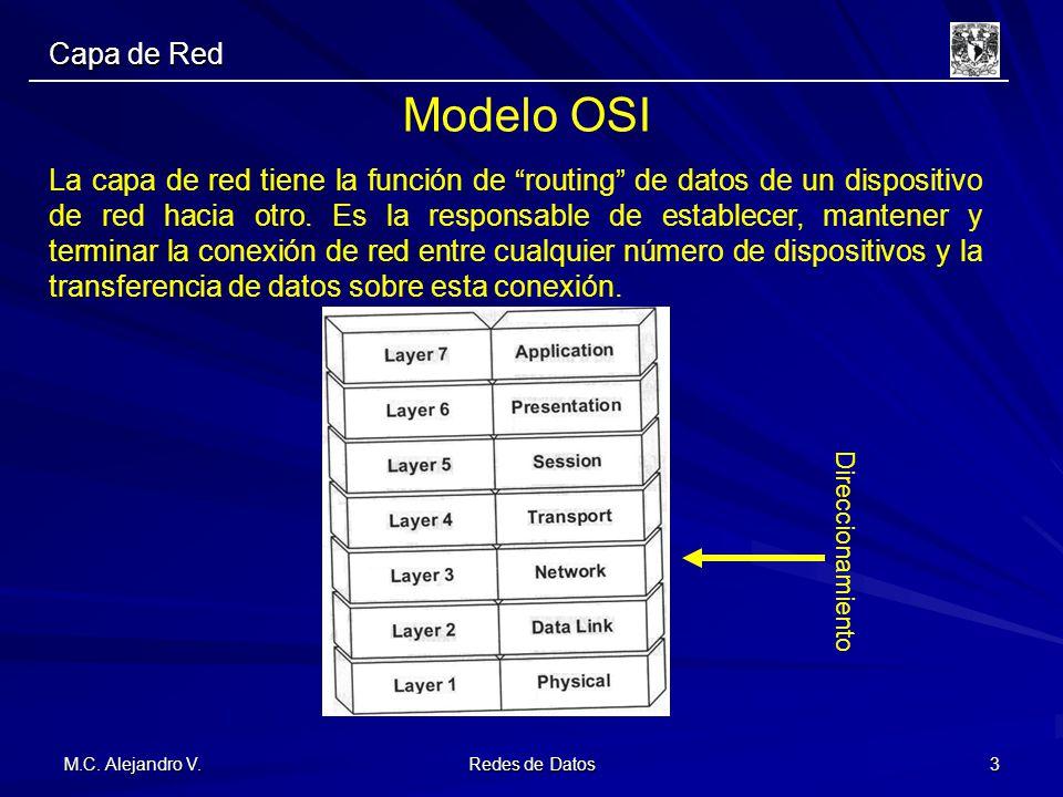M.C. Alejandro V. Redes de Datos 3 Capa de Red Modelo OSI La capa de red tiene la función de routing de datos de un dispositivo de red hacia otro. Es