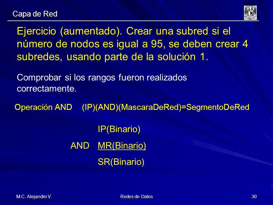 M.C. Alejandro V. Redes de Datos 30 Ejercicio (aumentado). Crear una subred si el número de nodos es igual a 95, se deben crear 4 subredes, usando par