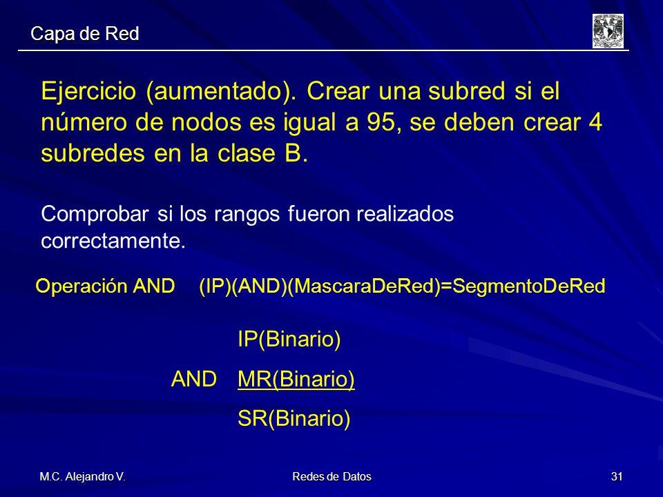 M.C. Alejandro V. Redes de Datos 31 Ejercicio (aumentado). Crear una subred si el número de nodos es igual a 95, se deben crear 4 subredes en la clase
