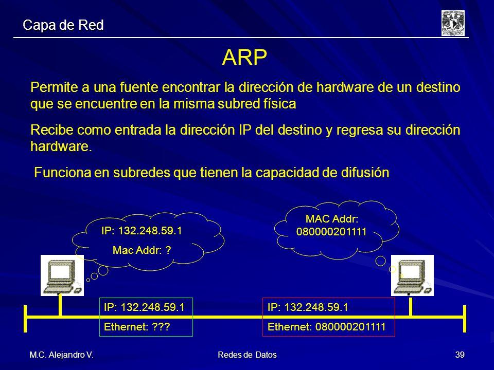 M.C. Alejandro V. Redes de Datos 39 Capa de Red ARP Permite a una fuente encontrar la dirección de hardware de un destino que se encuentre en la misma