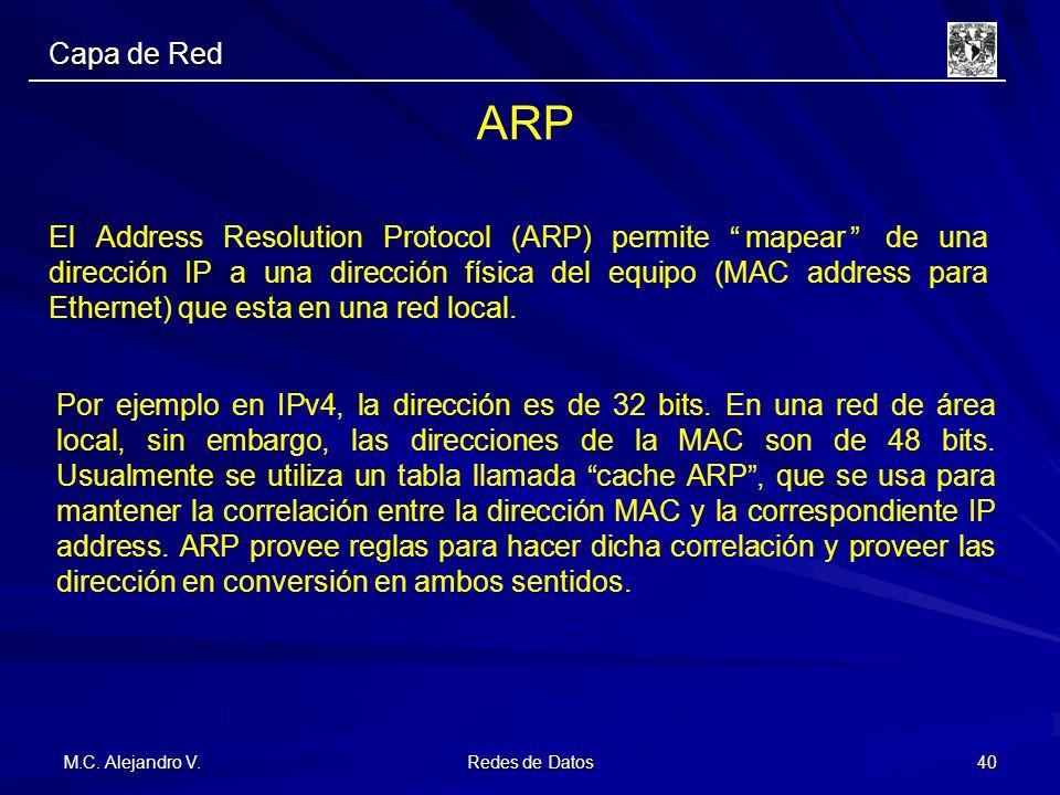 M.C. Alejandro V. Redes de Datos 40 Capa de Red ARP El Address Resolution Protocol (ARP) permite mapear de una dirección IP a una dirección física del