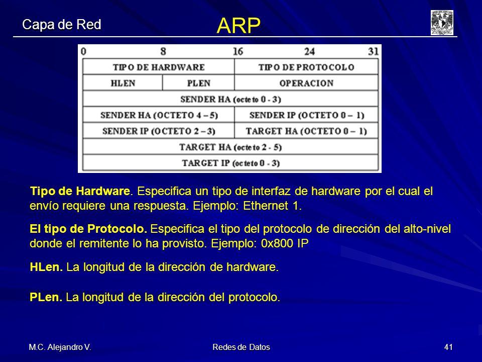 M.C. Alejandro V. Redes de Datos 41 Capa de Red Tipo de Hardware. Especifica un tipo de interfaz de hardware por el cual el envío requiere una respues