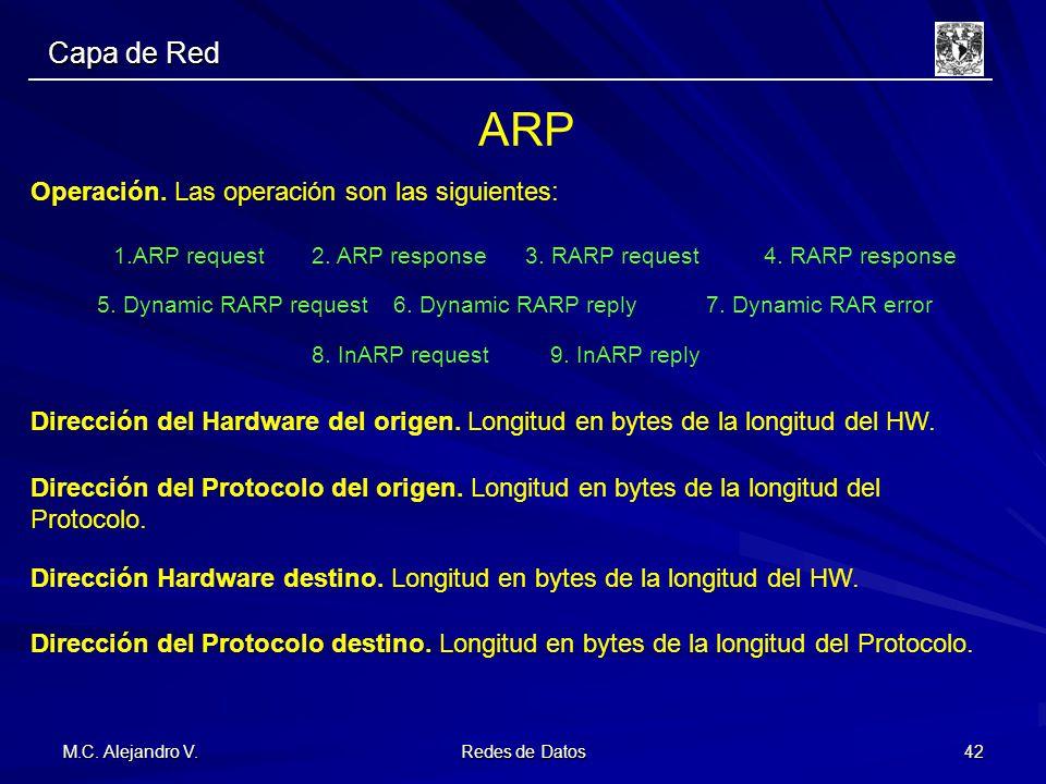 M.C. Alejandro V. Redes de Datos 42 Capa de Red Operación. Las operación son las siguientes: 1.ARP request2. ARP response3. RARP request 5. Dynamic RA
