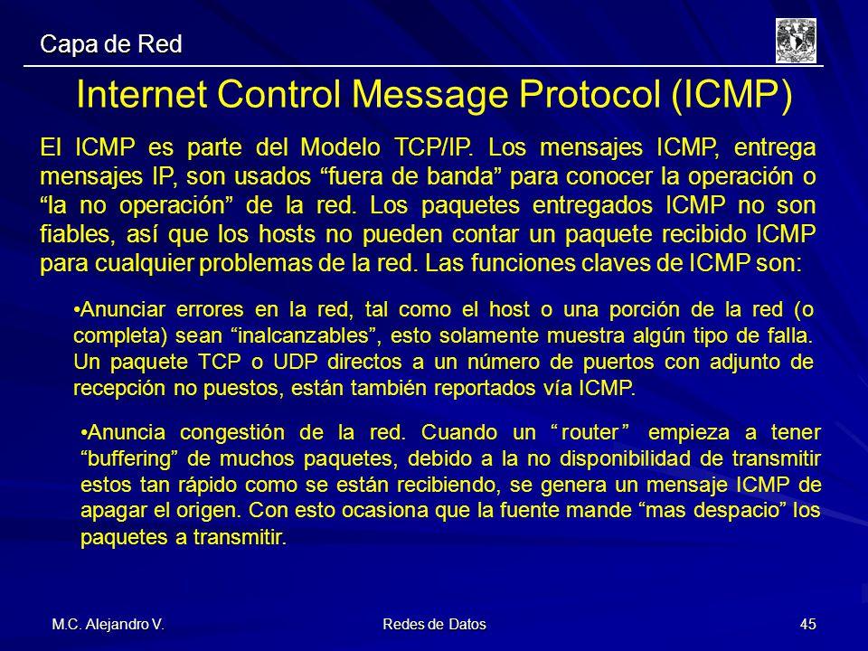 M.C. Alejandro V. Redes de Datos 45 Capa de Red Internet Control Message Protocol (ICMP) El ICMP es parte del Modelo TCP/IP. Los mensajes ICMP, entreg