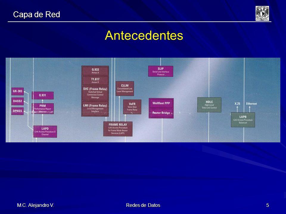M.C. Alejandro V. Redes de Datos 5 Capa de Red Antecedentes