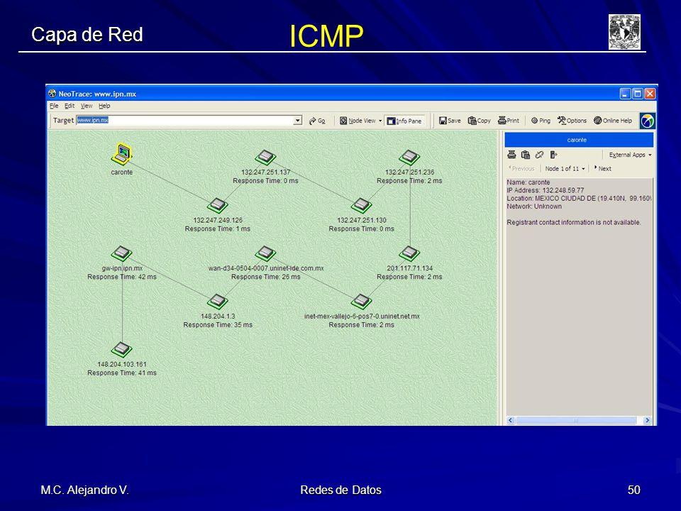 M.C. Alejandro V. Redes de Datos 50 Capa de Red ICMP