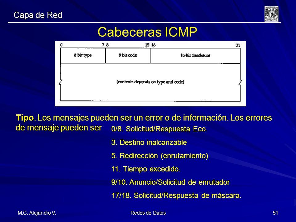 M.C. Alejandro V. Redes de Datos 51 Capa de Red Cabeceras ICMP Tipo. Los mensajes pueden ser un error o de información. Los errores de mensaje pueden