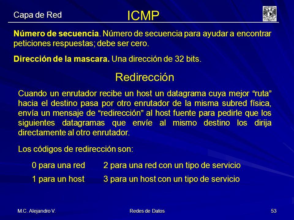 M.C. Alejandro V. Redes de Datos 53 Capa de Red Número de secuencia. Número de secuencia para ayudar a encontrar peticiones respuestas; debe ser cero.
