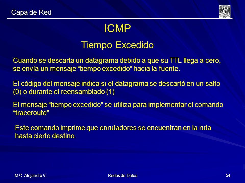 M.C. Alejandro V. Redes de Datos 54 Capa de Red ICMP Tiempo Excedido Cuando se descarta un datagrama debido a que su TTL llega a cero, se envía un men