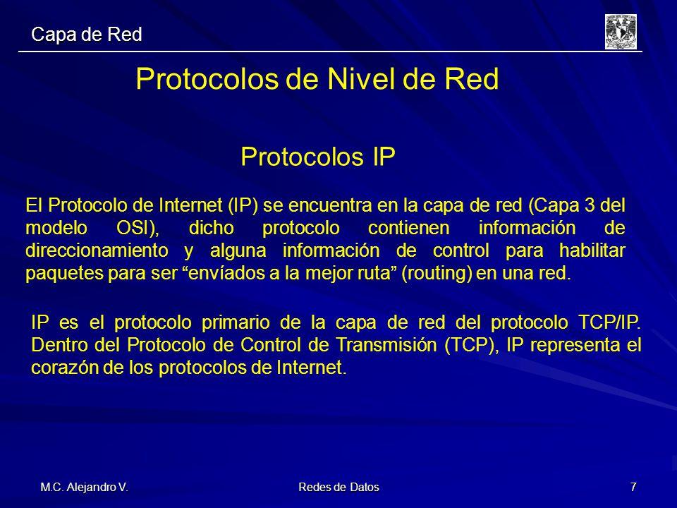 M.C. Alejandro V. Redes de Datos 7 Capa de Red El Protocolo de Internet (IP) se encuentra en la capa de red (Capa 3 del modelo OSI), dicho protocolo c