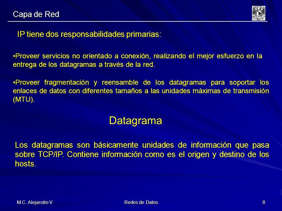 M.C. Alejandro V. Redes de Datos 8 Capa de Red IP tiene dos responsabilidades primarias: Proveer servicios no orientado a conexión, realizando el mejo