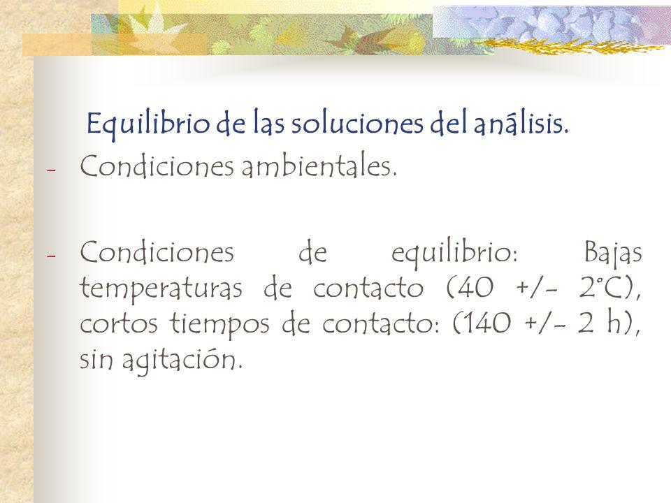Equilibrio de las soluciones del análisis. - Condiciones ambientales. - Condiciones de equilibrio: Bajas temperaturas de contacto (40 +/- 2°C), cortos