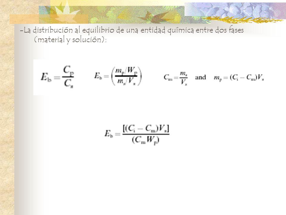 -La distribución al equilibrio de una entidad química entre dos fases (material y solución):