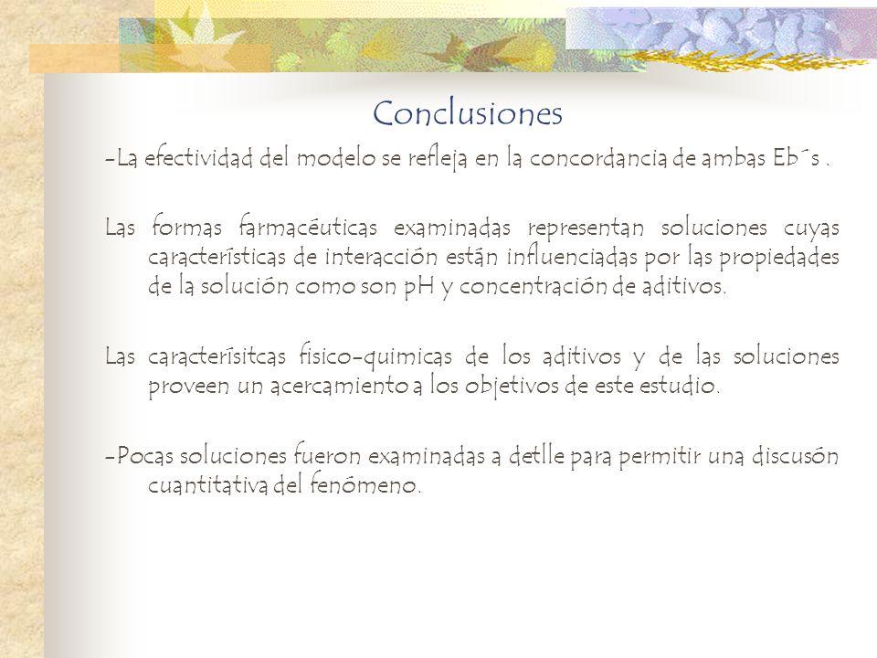 Conclusiones -La efectividad del modelo se refleja en la concordancia de ambas Eb´s. Las formas farmacéuticas examinadas representan soluciones cuyas