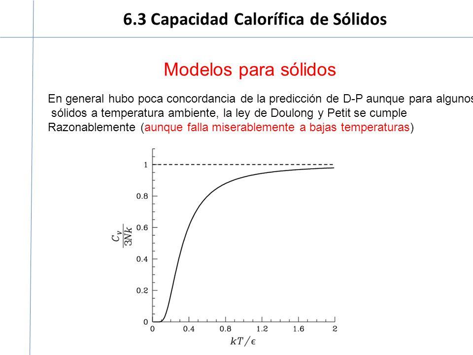 6.3 Capacidad Calorífica de Sólidos Curso propedéutico, Física moderna 2008 Modelos para sólidos En general hubo poca concordancia de la predicción de D-P aunque para algunos sólidos a temperatura ambiente, la ley de Doulong y Petit se cumple Razonablemente (aunque falla miserablemente a bajas temperaturas)