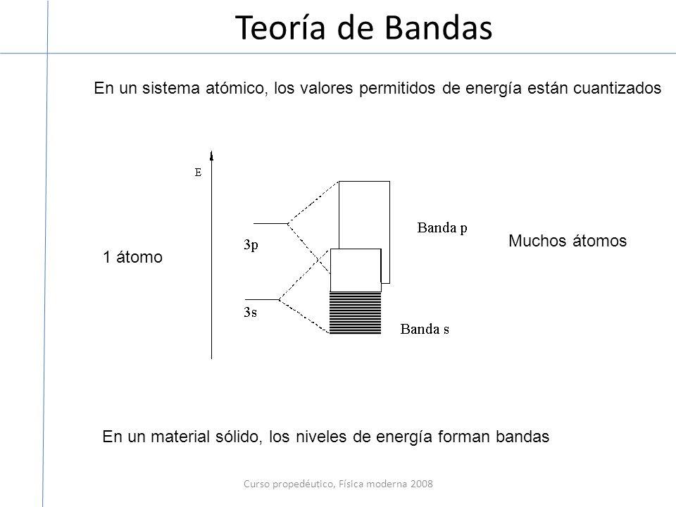 Teoría de Bandas Curso propedéutico, Física moderna 2008 En un sistema atómico, los valores permitidos de energía están cuantizados En un material sólido, los niveles de energía forman bandas 1 átomo Muchos átomos