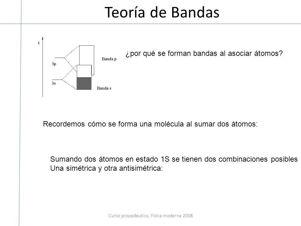 Teoría de Bandas Curso propedéutico, Física moderna 2008 ¿por qué se forman bandas al asociar átomos.